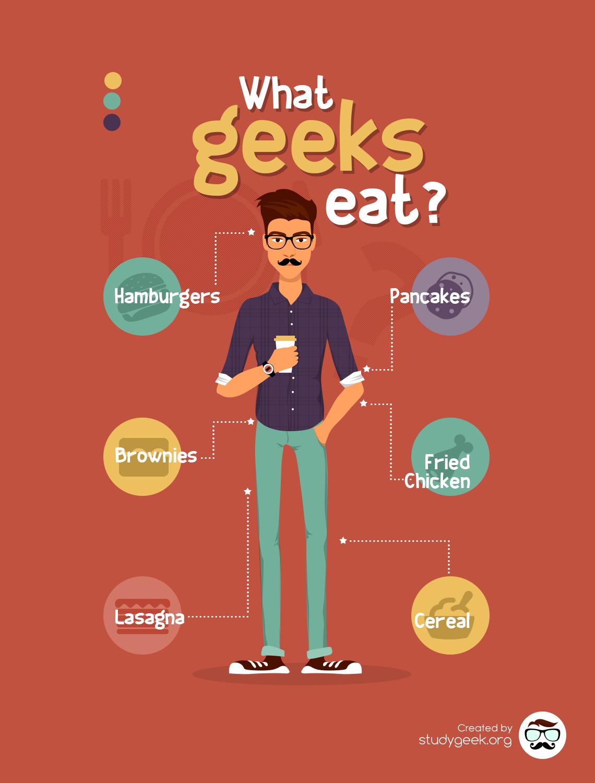Así son los geeks