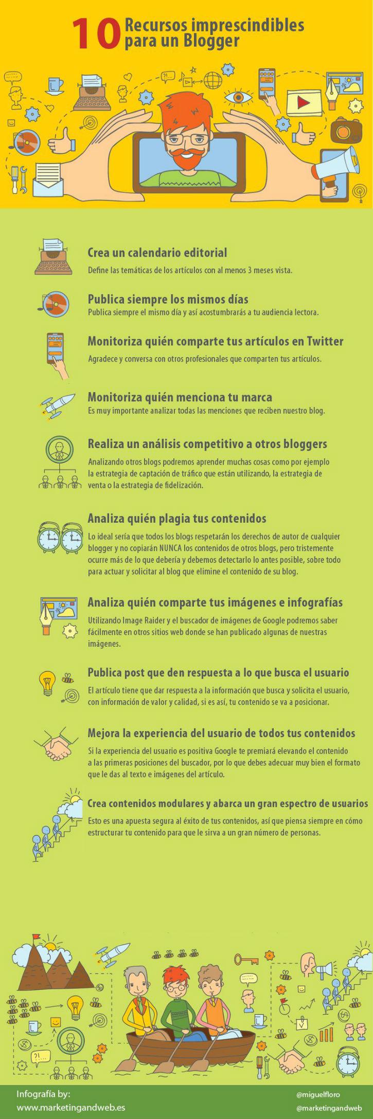 Los diez recursos que necesita un bloguero de éxito