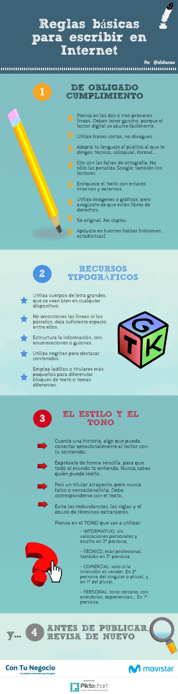Las reglas básicas para escribir en Internet
