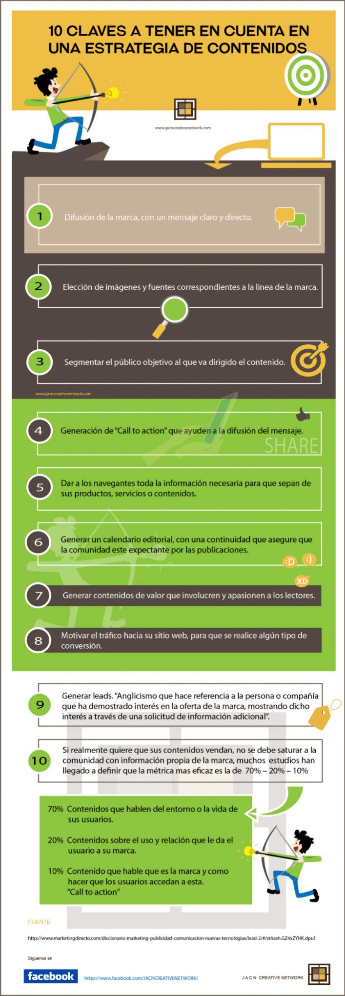 Diez claves para tu estrategia de contenidos