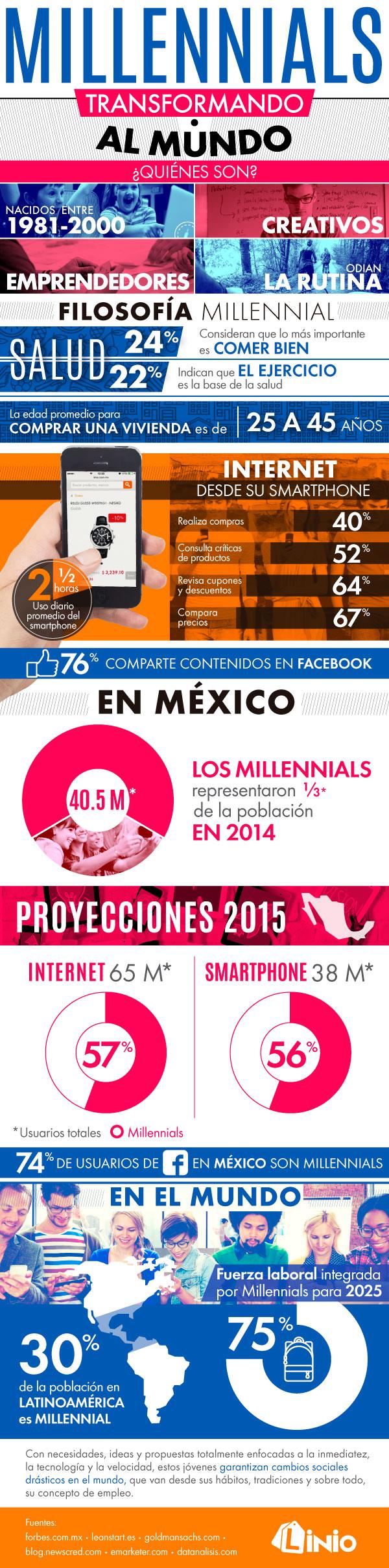 Millennials: Transformando el mundo