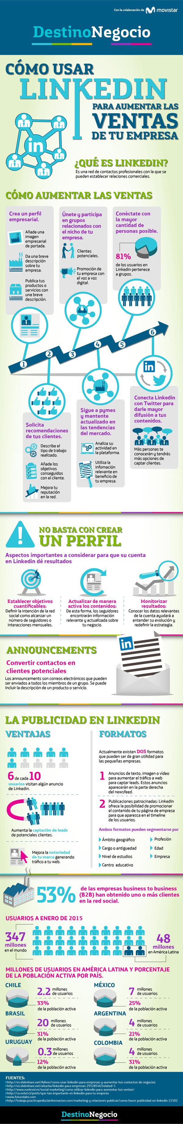 Cómo usar LinkedIn para aumentar las ventas de tu empresa