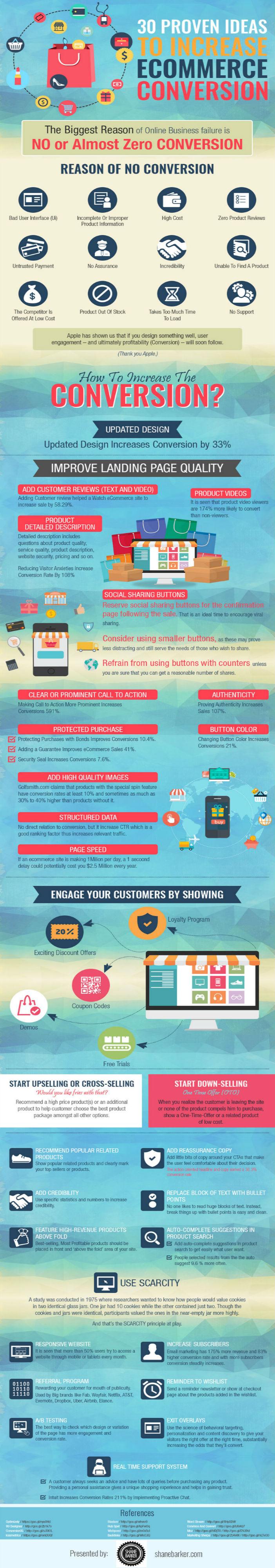 30 ideas que aumentarán la conversión en tu e-Commerce