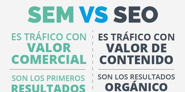 Comparativa entre los términos SEM y SEO