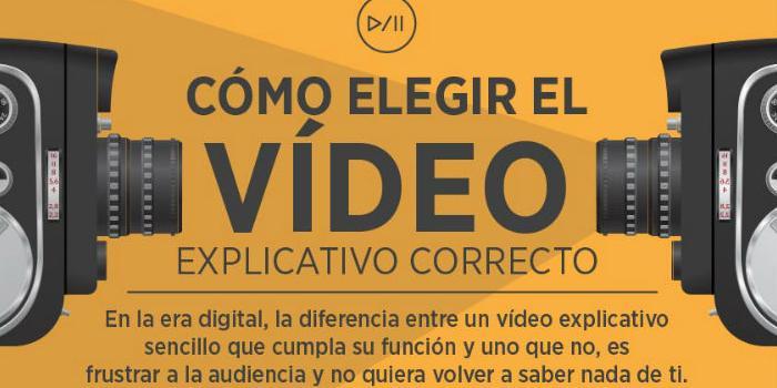 Cómo elegir el Video Explicativo Correcto para tu Marca