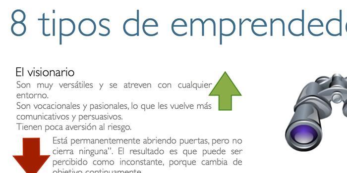 8 perfiles de personas emprendedoras