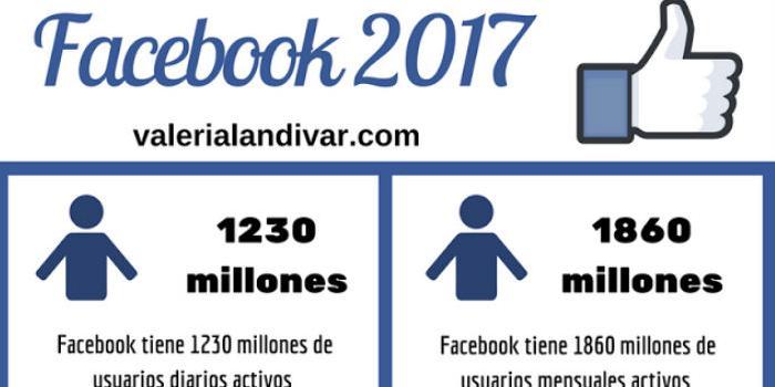 Datos sobre Facebook que deberías conocer en 2017