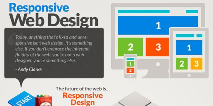Razones para que tu sitio web sea responsive.