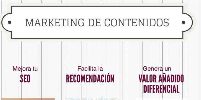 Ventajas del marketing de contenidos para una página web
