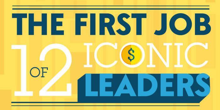 El primer trabajo de 12 líderes icónicos del mundo