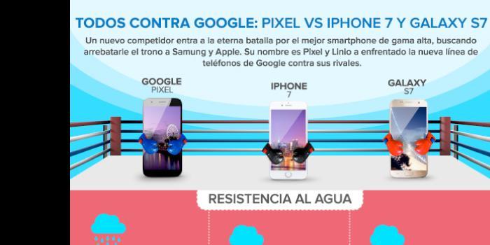 Pelea de titanes: Google Pixel vs Apple y Samsung