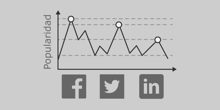 Redes sociales y reputación online, dos aspectos importantes